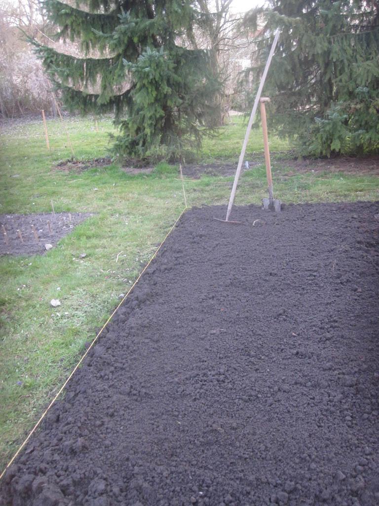 Umgraben Mein Garten Ratgeber